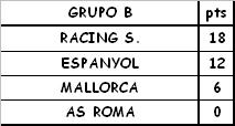 CLASSIFICACION GRUPOS EUROPA LEAGUE Grupo_11