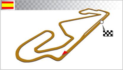 Dtos tecnicos circuito BARCELONA Espaf110