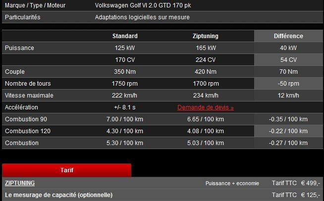 GTD  gris Titan arrivée (photos P3) - Page 2 Sans_t11
