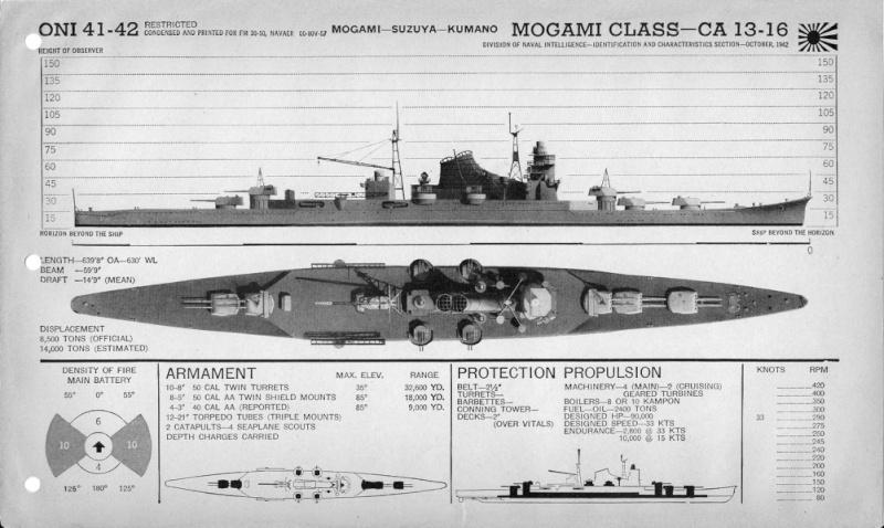 croiseur lourd Mogami au 1/350 par Pascal 94 - Tamiya  - Page 4 Ijn00210