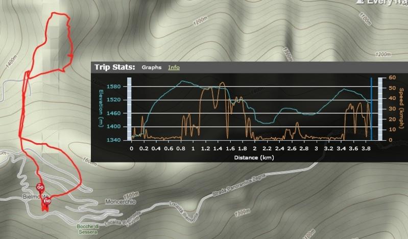 Bielmonte: scialpinismo al Massaro 2010-110