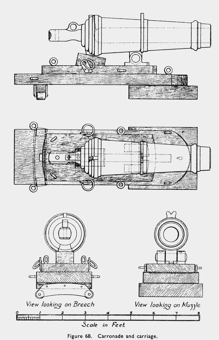 Caronade et mortier (projet de construction) Carona10