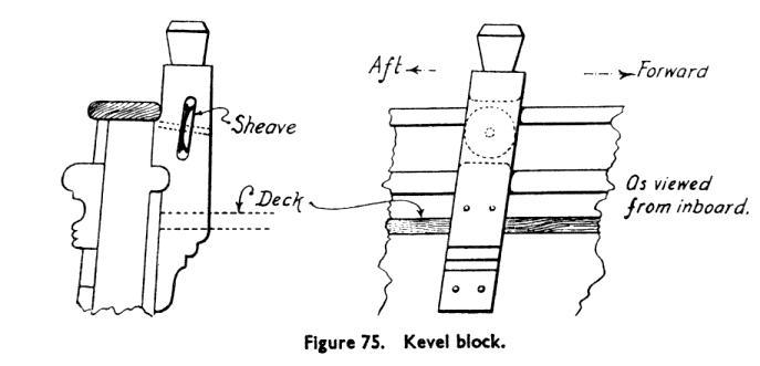 Caronade et mortier (projet de construction) - Page 4 K10