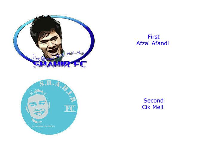 Congrat...Afzai Afandi and Cik Mell 61064212