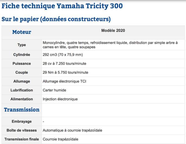 Caractéristiques techniques du Tricity 300 Captur31