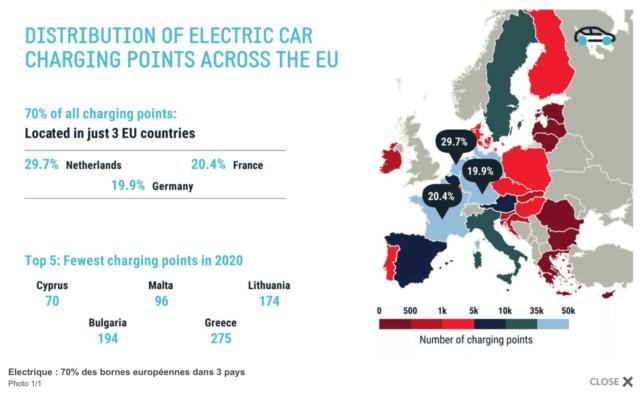 Electrique : 70% des bornes de recharge électrique européennes dans 3 pays Img_0737