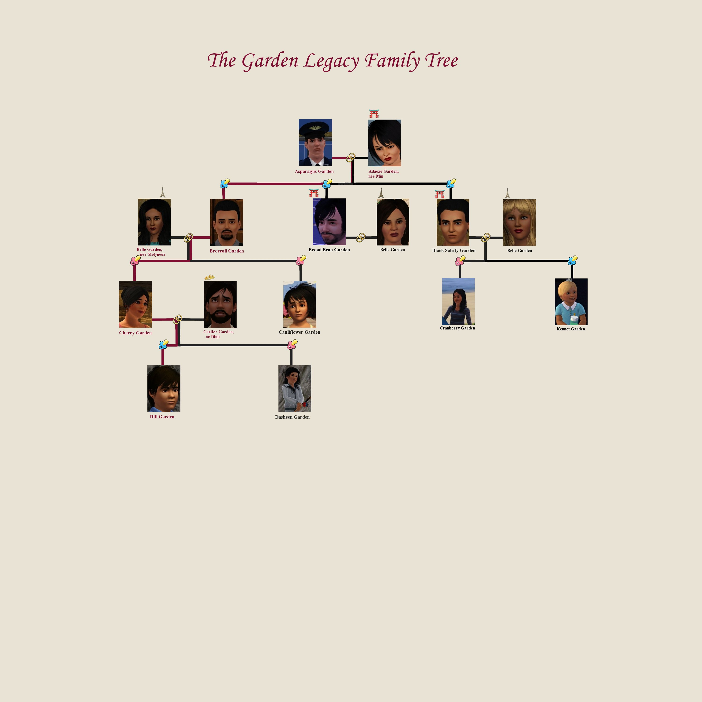 Gardener's Dream - The Garden Legacy *updated January 18* The_ga10