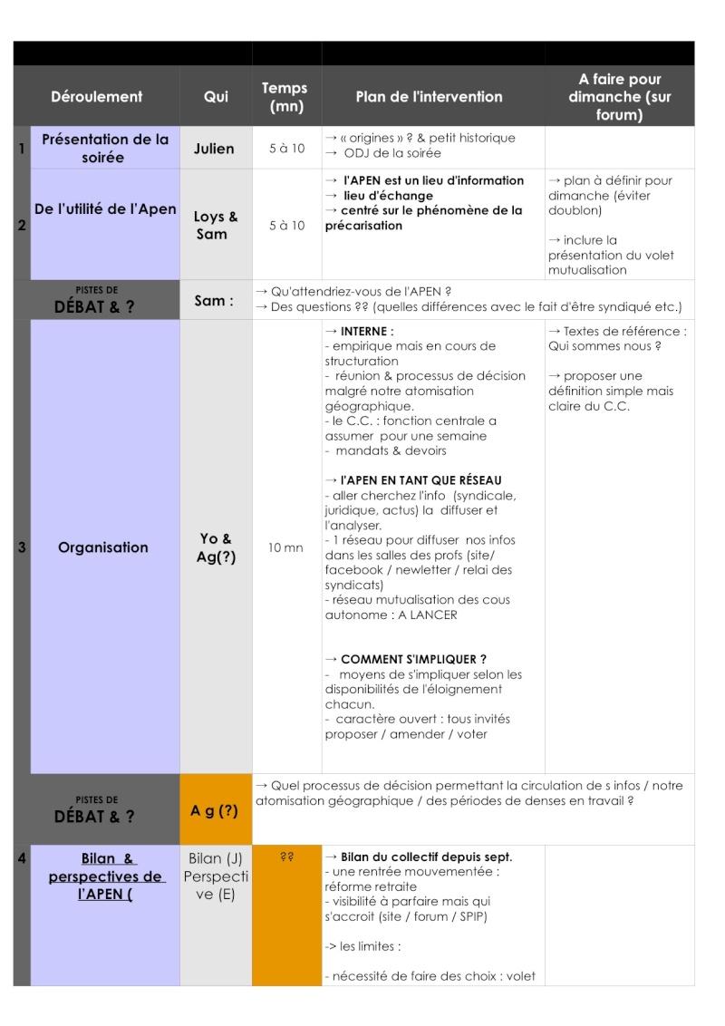 C.R. réunion de l'APEN du 1/12 Cr_ape14