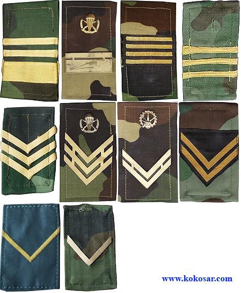 Yugoslav National Army insignias Sfrj-c12