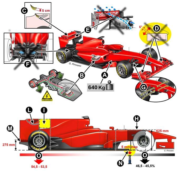 Formula 1 - Regole 2011: Regola11
