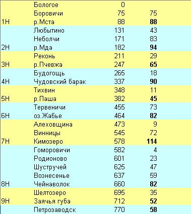 """ВелоМай"" 30 апреля-10 мая 2011  - Страница 2 Marshr10"