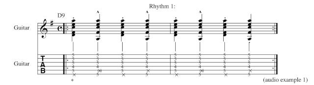Basic Gypsy Jazz Comping Rhythm10