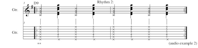 Basic Gypsy Jazz Comping Rhythm11