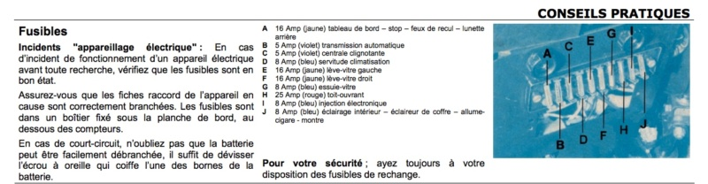 Plus de code /route  Fusibl11