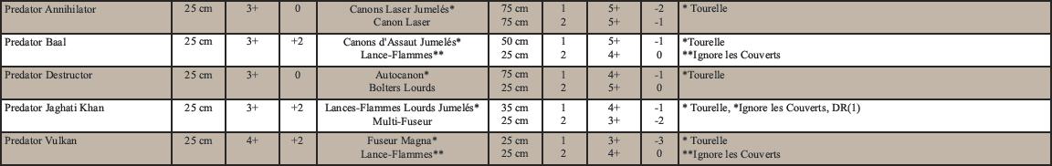 Tanks Imperiaux Predat11