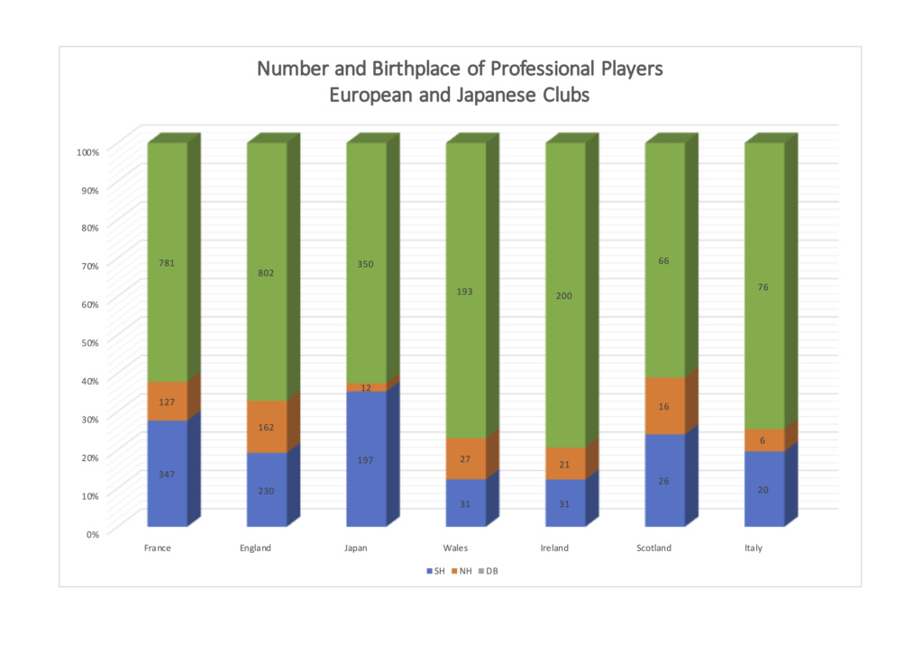Some Domestic- and Foreign-born Player & Coach Stats - Dec 18/Jan 19 - Page 4 Sh_pla10