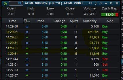 ACME PRINTING & PACKAGING PLC (ACME.N0000) - Page 10 Acme10