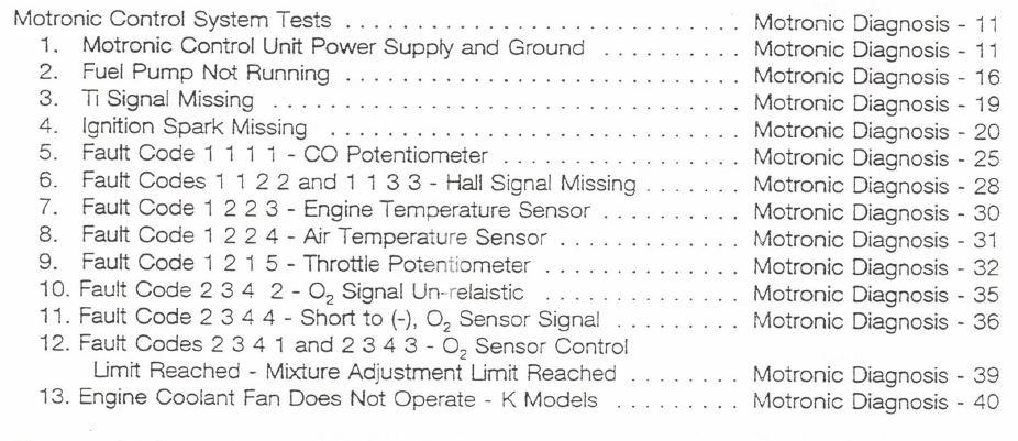 diagnostic fault code. Motron10