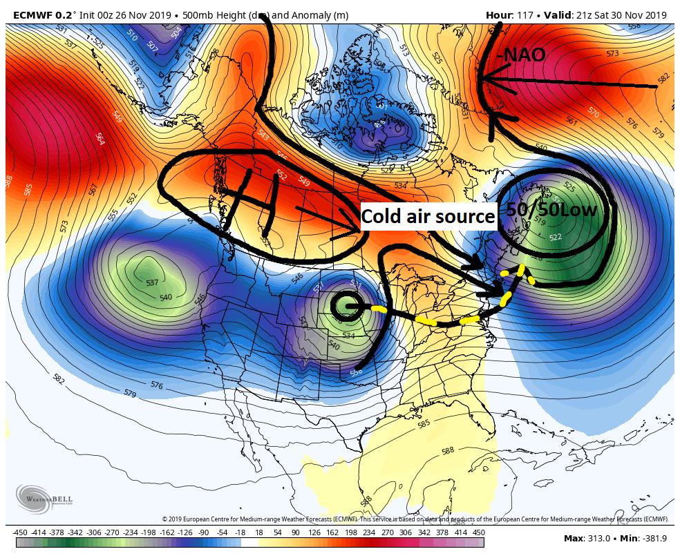 December 1st-3rd 2019 Winter Storm Potential Ecmwf-19