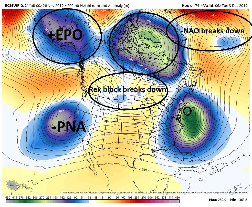 December 1st-3rd 2019 Winter Storm Potential Ecmwf-20