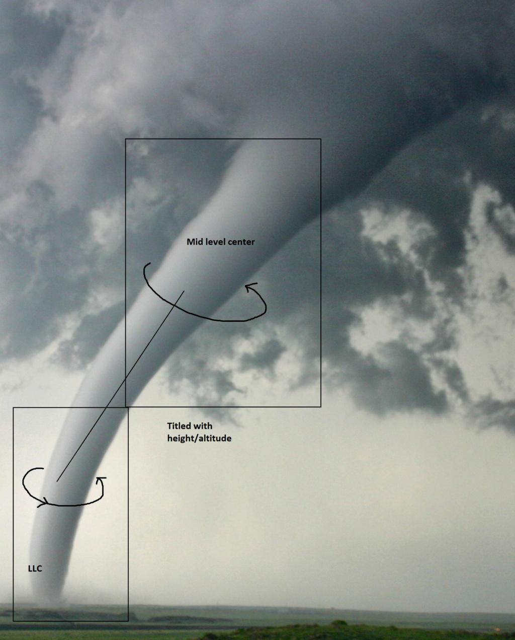 Tropical Storm HENRI:  Discussions and Observations Ya_ya11