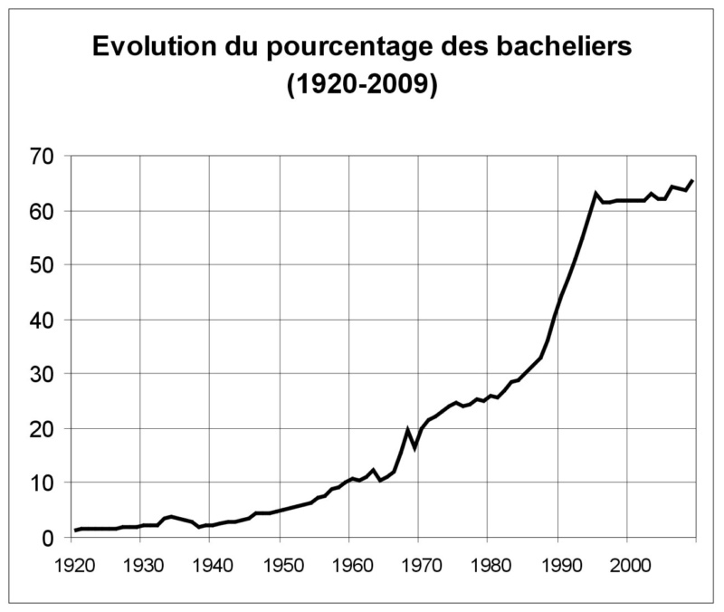 Origines et mentions Bac210