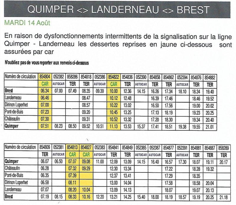 """Brest-Quimper : """"dysfonctionnement intermitent de la signalisation"""" Image100"""