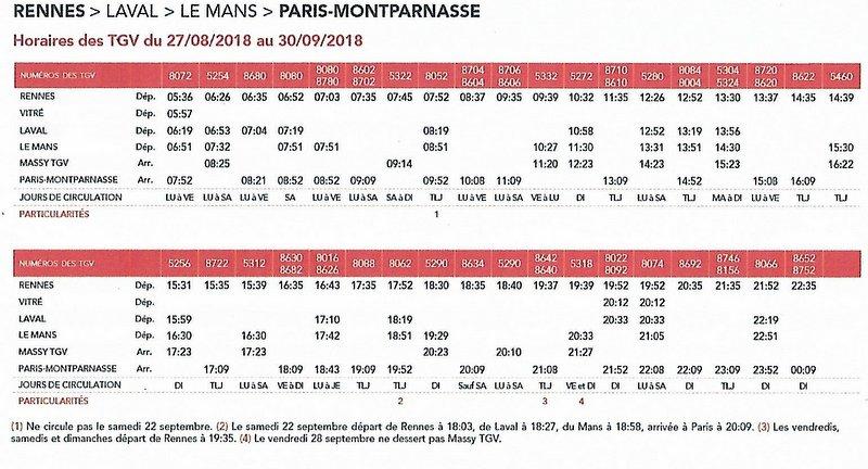 sncf : les horaires TGV Paris Rennes modifiés du 27/08 au 30/09 2018 Image102