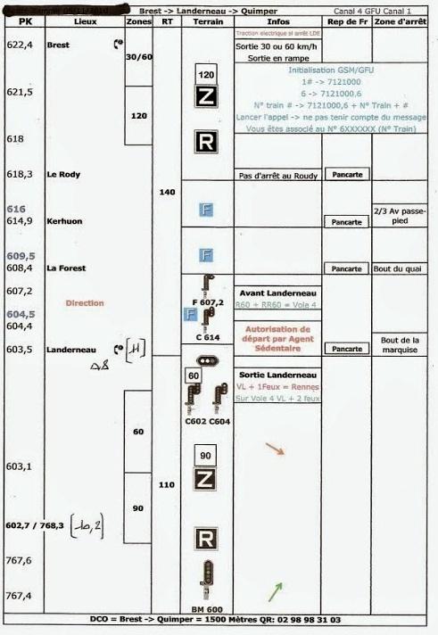 Ancienne signalisation  [BREST] Landerneau - Quimper Numris10