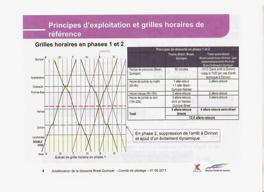 VU Landerneau - Quimper projet initial  Numzor13