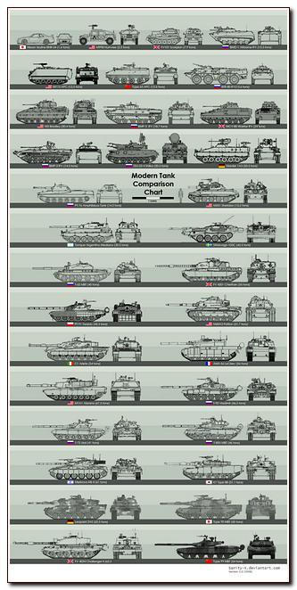 Tableau pour comparer la taille des différents chars 640_tn33