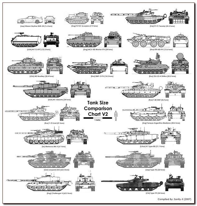 Tableau pour comparer la taille des différents chars 640_tn34