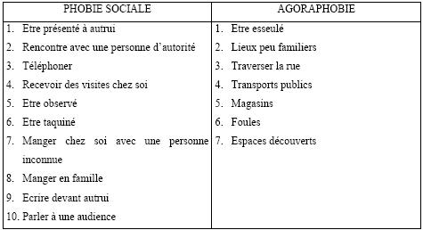 Phobie sociale/Isolement social  Amies_10