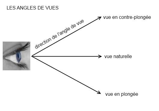 Philosophie de comptoir de la vie - Page 6 Angle_13