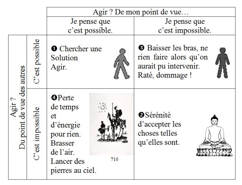 """la communication (dans tous ses supports et ses """"insupportables"""". - Page 4 Image010"""