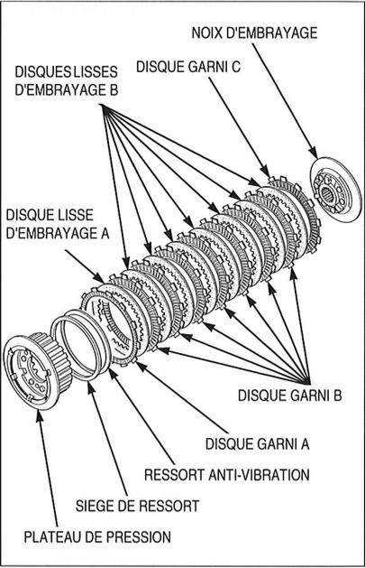Problème bruit moteur CBR 1000 année 2009 Captur15