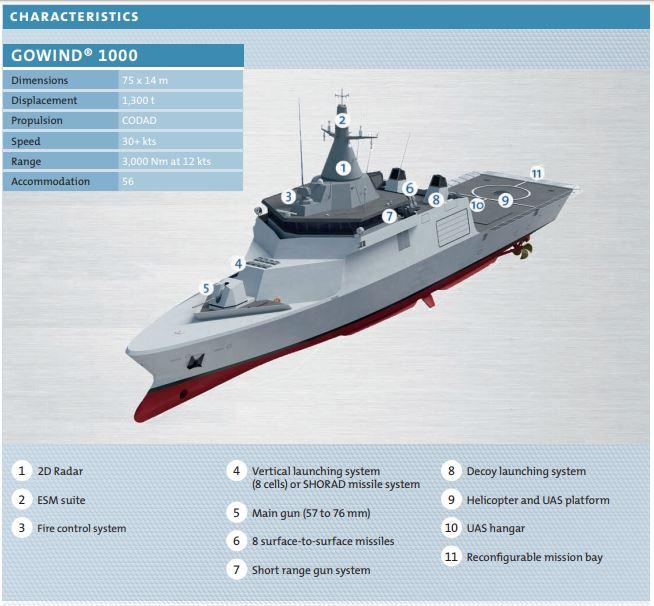 Noticias de la Armada - Página 13 Gowind10