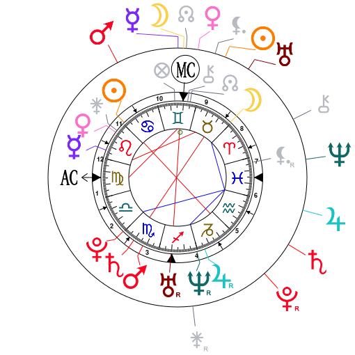 J ai rencontré mon double  - Page 5 Astro147