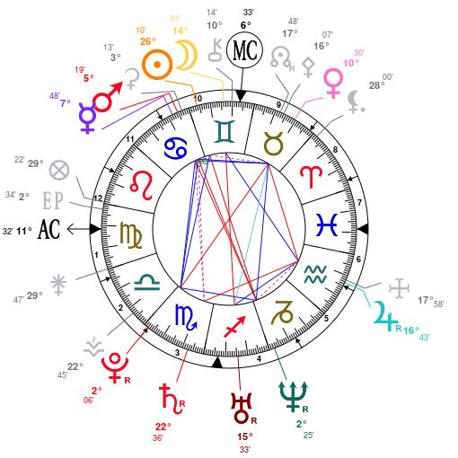 NN / lune noire Astrot29