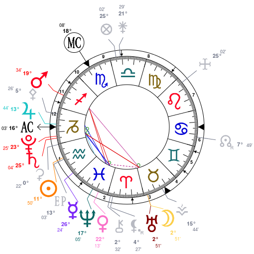 Aspect de Janvier 2020 - Page 16 Astrot88