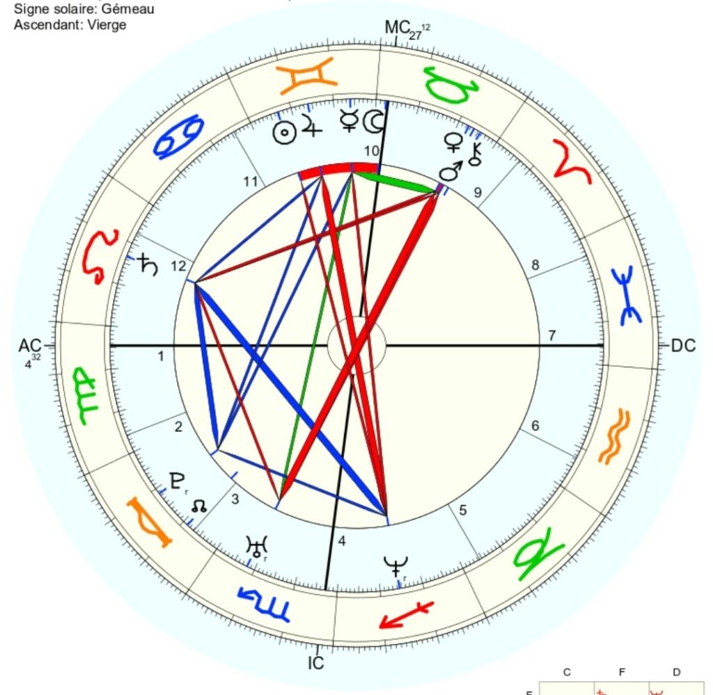 Fille ou garçon ?  - Page 2 Img_2059