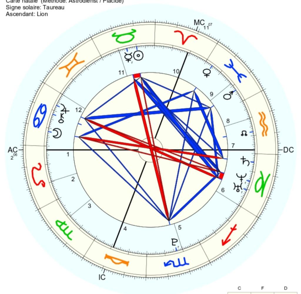 Fille ou garçon ?  - Page 2 Img_2074