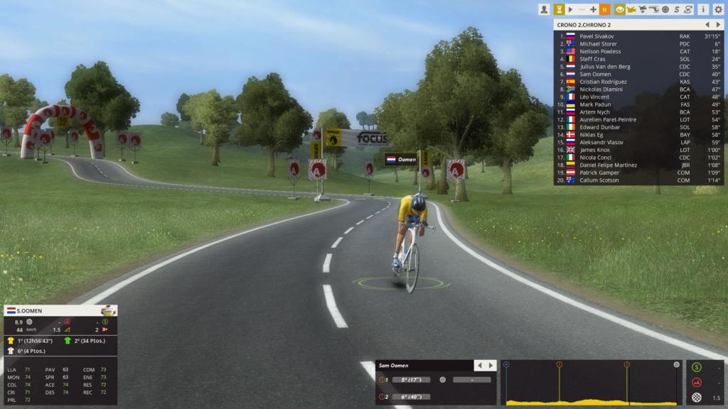 Vuelta a España Junior | 2.U25 | (03/04-10/04) Captu468