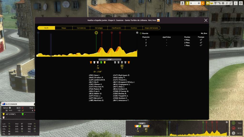 Vuelta a España Junior | 2.U25 | (03/04-10/04) Captu482