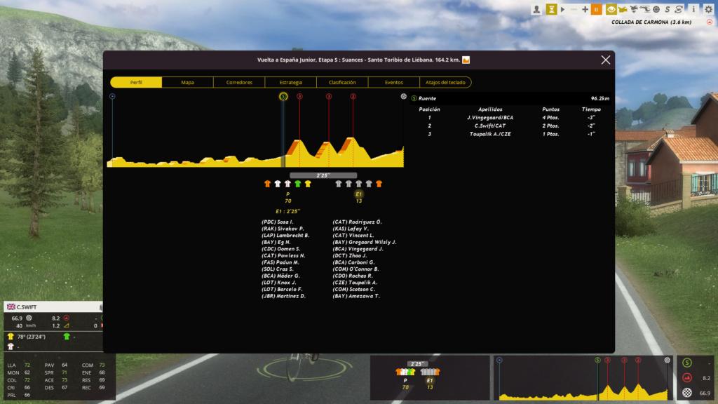 Vuelta a España Junior | 2.U25 | (03/04-10/04) Captu485