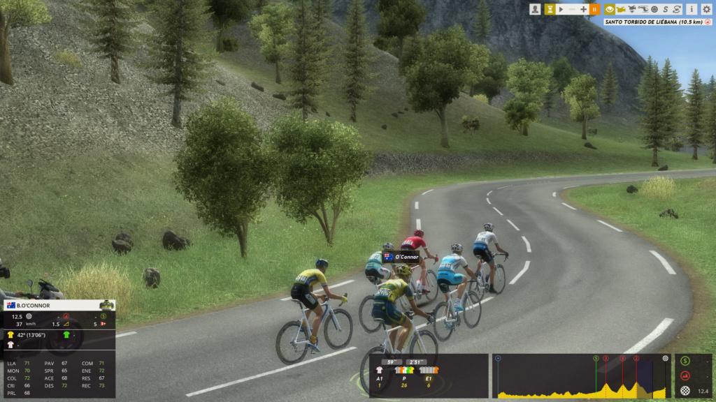 Vuelta a España Junior | 2.U25 | (03/04-10/04) Captu499