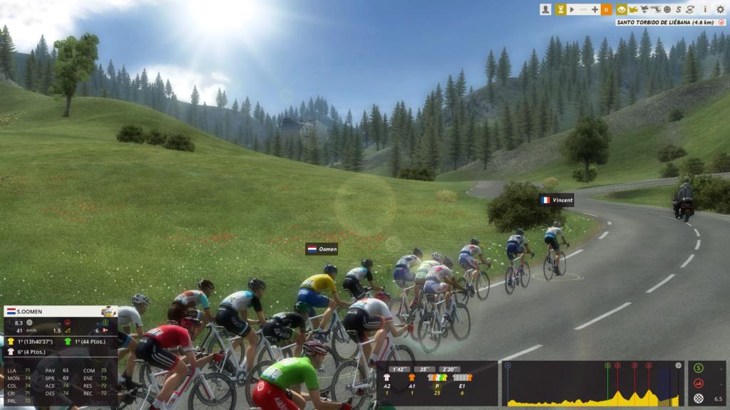 Vuelta a España Junior | 2.U25 | (03/04-10/04) Captu500