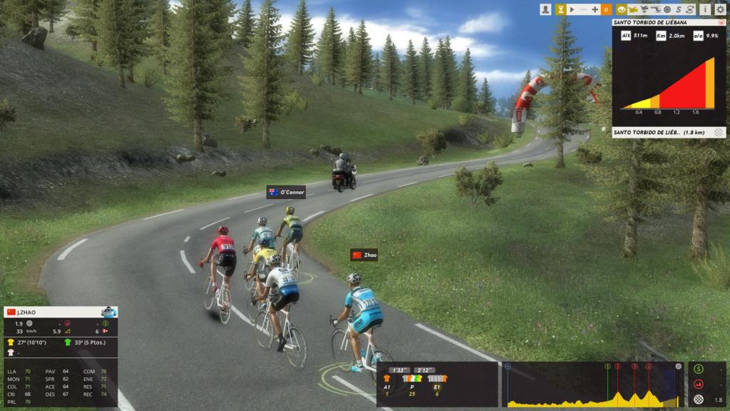 Vuelta a España Junior | 2.U25 | (03/04-10/04) Captu502