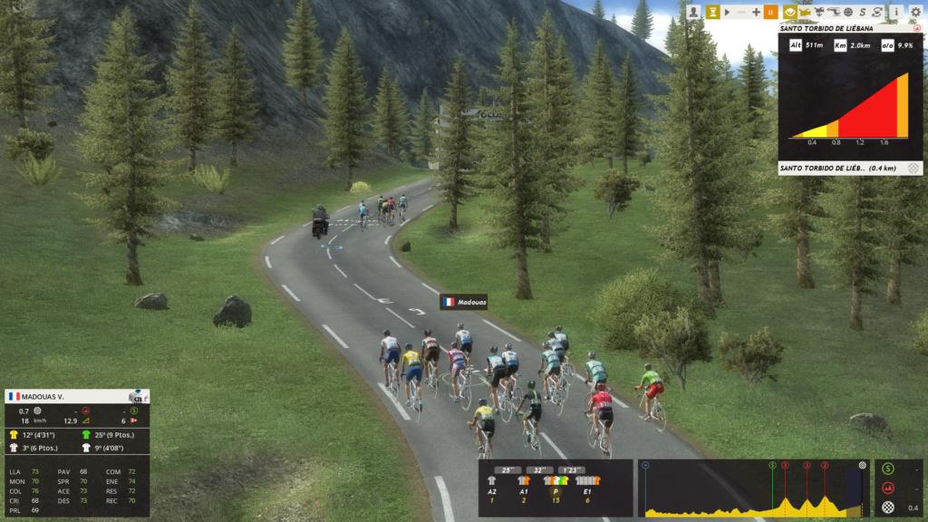 Vuelta a España Junior | 2.U25 | (03/04-10/04) Captu505