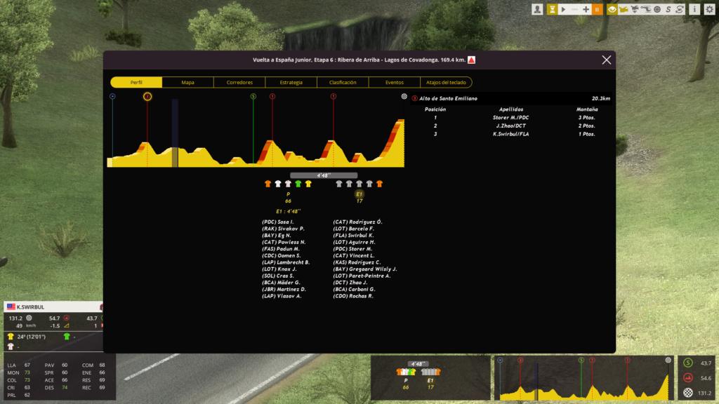 Vuelta a España Junior | 2.U25 | (03/04-10/04) Captu524